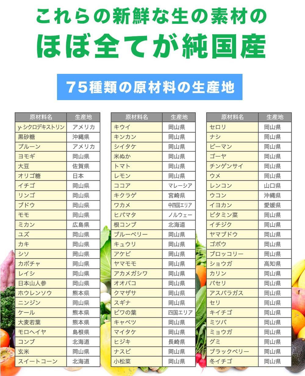 天然酵素りたんの国産素材75種の名前