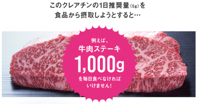 1000gの牛肉(クレアチン摂取のための推奨量)