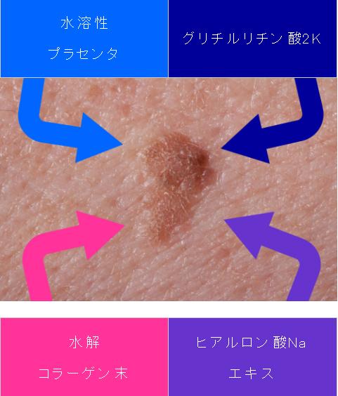 ハクエ_医療用成分