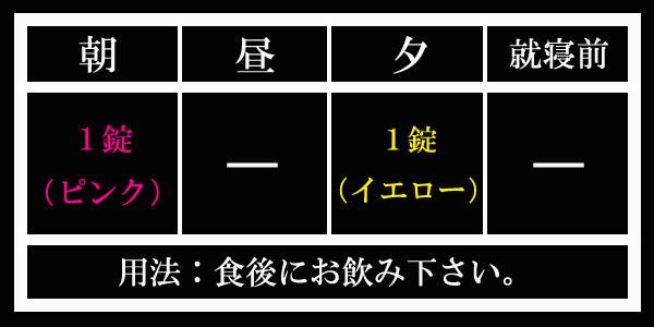 ペアーフェクトダウン_飲み方