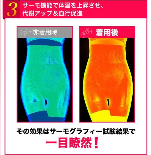 ヴィーナスカーブの体温上昇効果