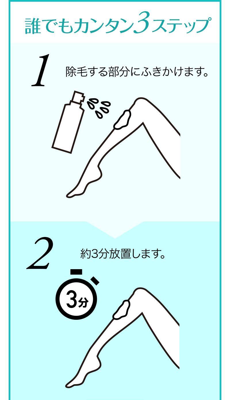 ヌークミルクローション 1~2