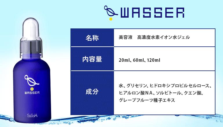 バッサ_詳細