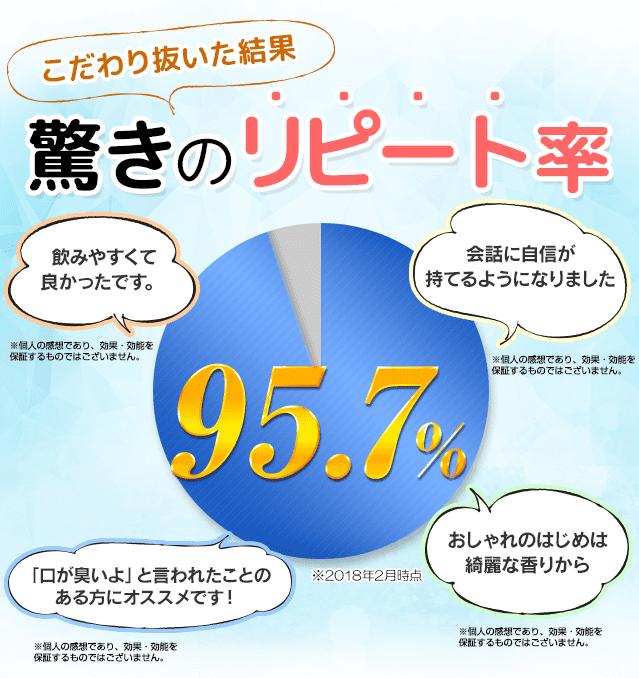 息セレブ_人気