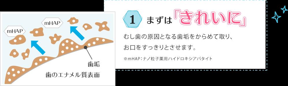 オーラパール_手順1