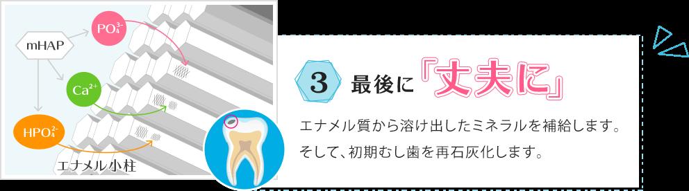 オーラパール_手順3