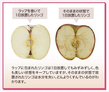 ラップをしたリンゴとしていないリンゴ
