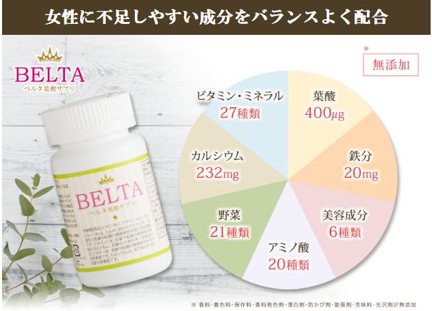 ベルタ葉酸サプリ ビタミン