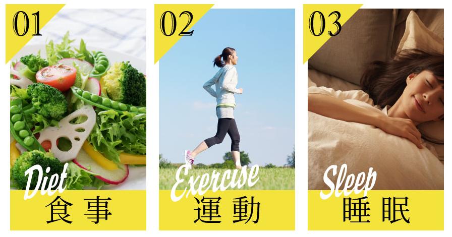 食事・運動・睡眠サポート