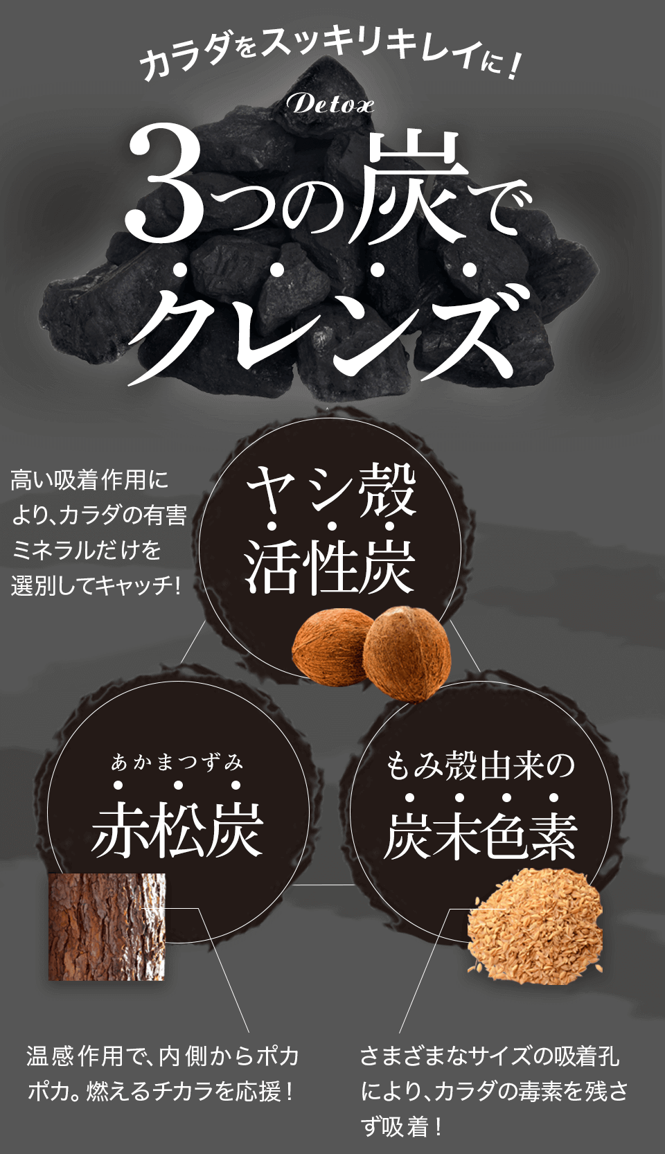 KUROJIRUの成分1