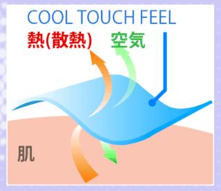 接触冷感素材